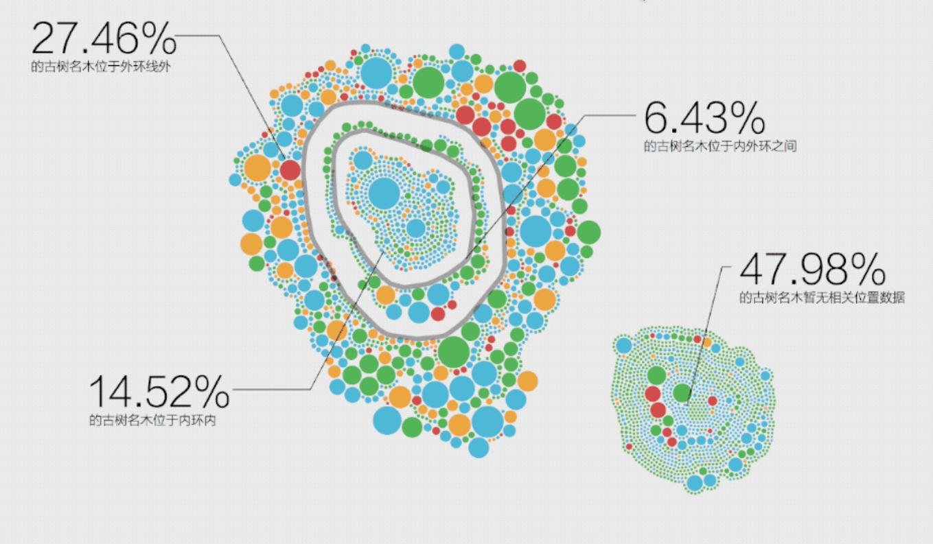 有了这些创意美学,城市数据的趣味超乎想象