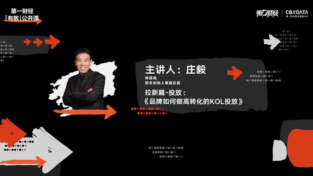 Part3.开拓新量【拉新篇-投放】:品牌如何做高转化的KOL投放