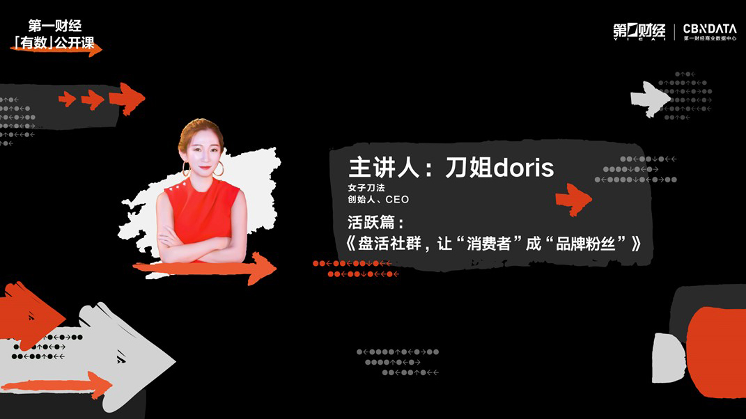 """Part2.深耕存量【活跃篇】盘活社群,让""""消费者""""成""""品牌粉丝"""""""